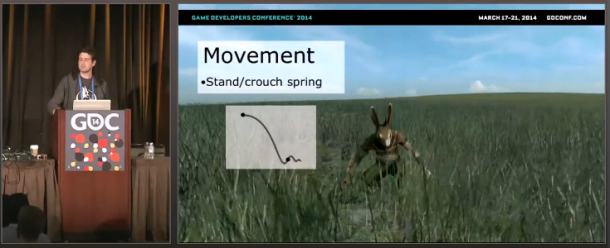 2015-10-30 10_37_06-GDC Vault - Animation Bootcamp_ An Indie Approach to Procedural Animation